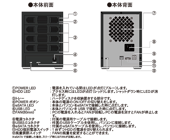 3.5インチ外付けHDDケース|ハードディスク 4台の仕様