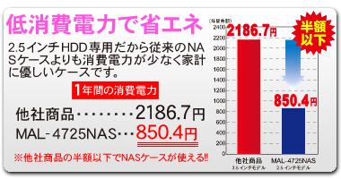 MAL-4725NAS迚ケ髮�繝壹�シ繧ク