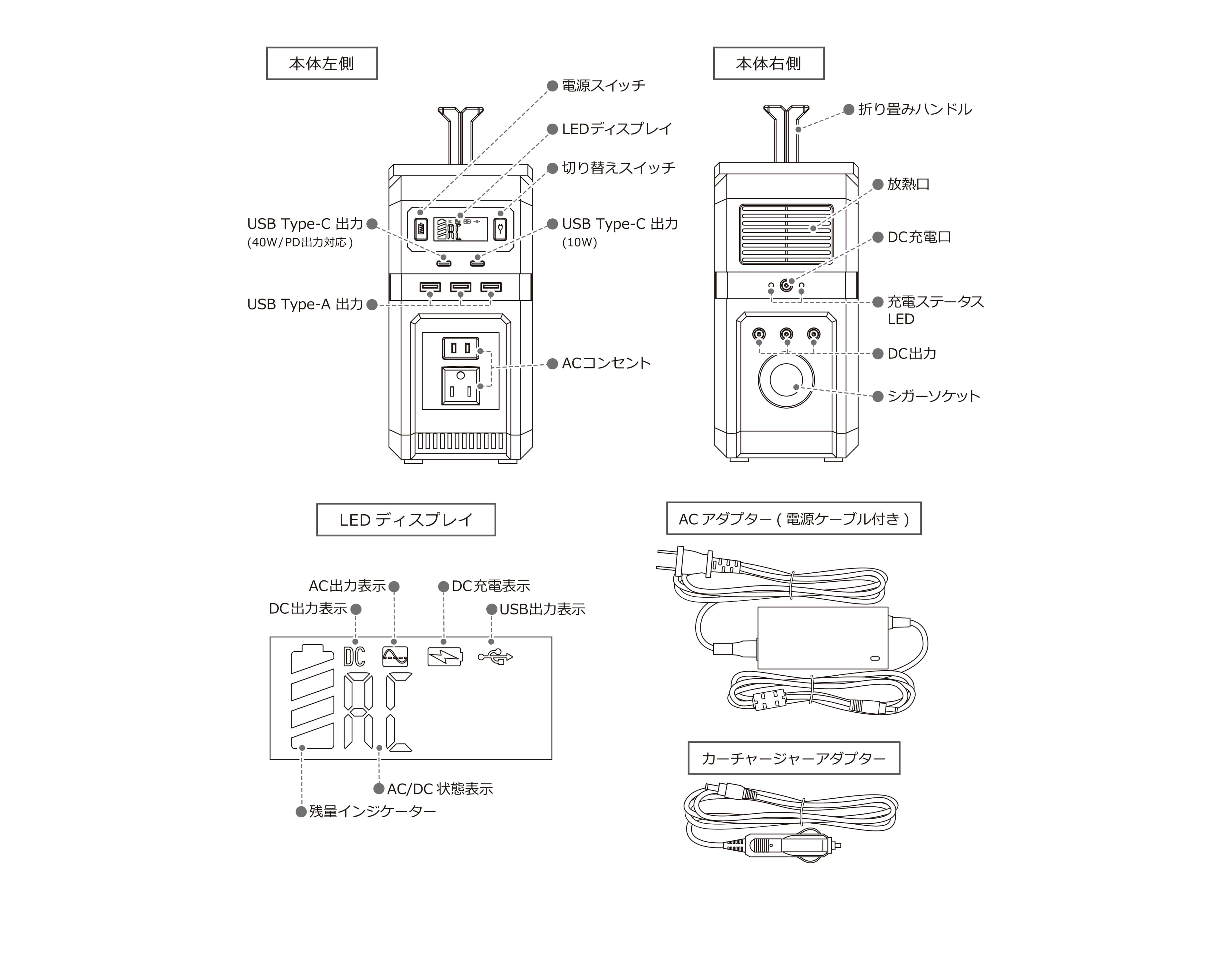 IRIE ポータブル電源 | FFF-PB120K1